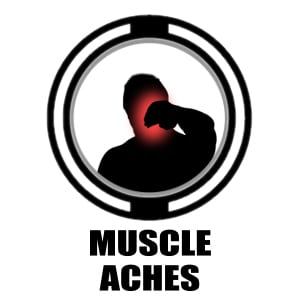 Muscle Aches icon | Silhouette person with muscle pain