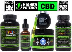CBD Products High Potency Bundle Hemp Bombs