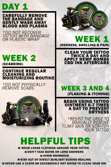 CBD Tattoo Aftercare Guide