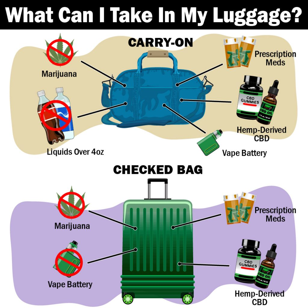What can I take in my checked bag