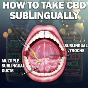 How to use CBD Oil sublingually