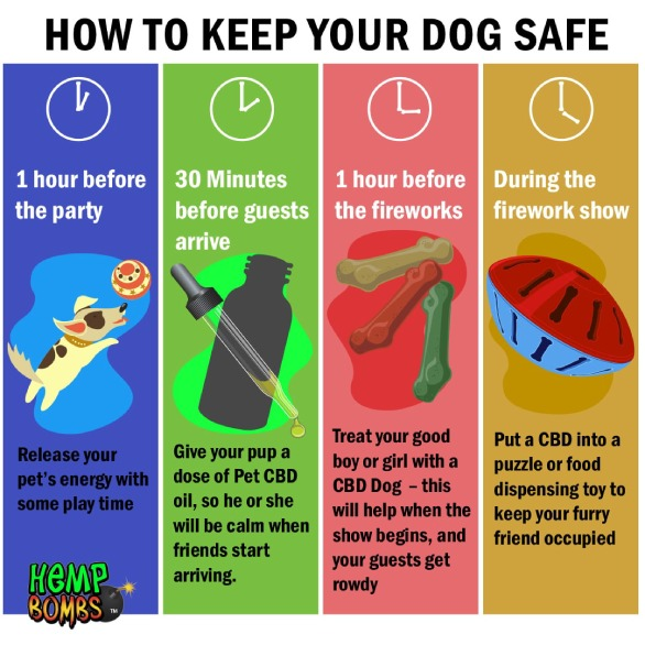 Hemp Bombs CBD Pet Safety Infographic