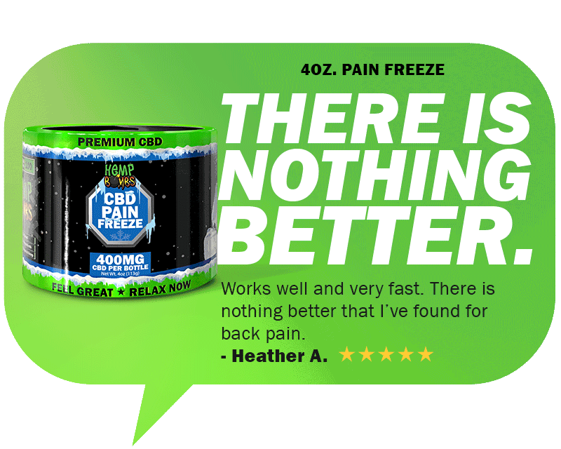 Top Rated CBD Reviews - CBD Pain Rub